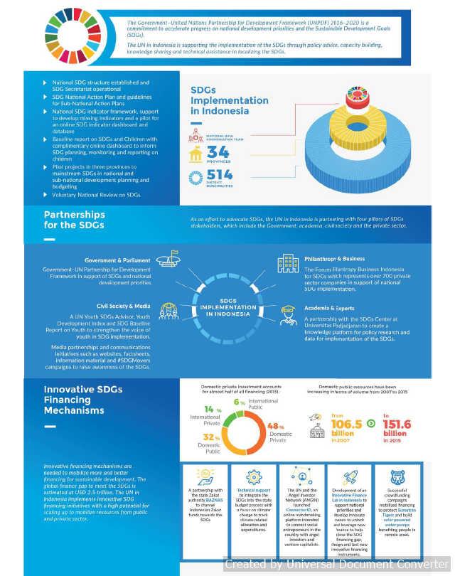 UNPDF Results Report 2016 - 2017 Factsheet