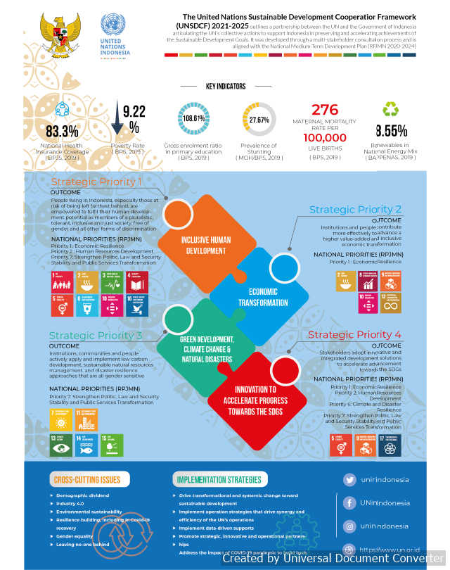 UNSDCF 2021 - 2025 One-Pager
